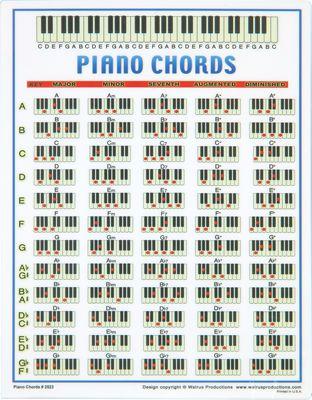 Piano Piano Chords Dictionary Piano Chords Dictionary Piano