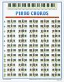 Walrus ProductionsPiano Chord Mini Chart