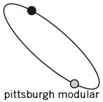 Pittsburgh Modular Synthesizers Logo