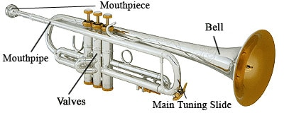 Trumpet Anatomy and Parts