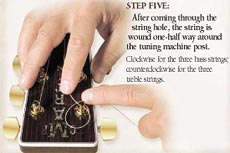 Step 5 Solid Headstock String Winding Tuning Machine Post